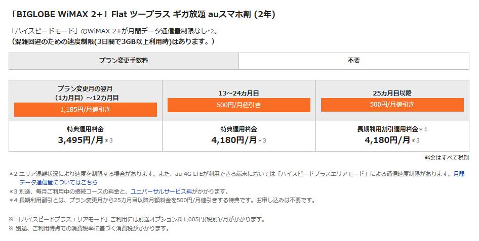 「BIGLOBE WiMAX 2+」ご愛顧感謝特典(1)